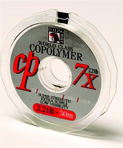 Fulling Mill Copolymer Tippet
